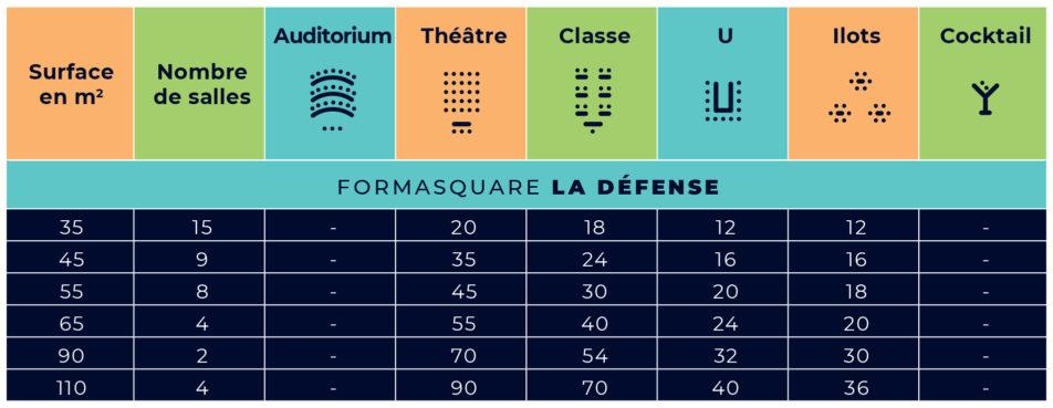 formasquare Location d'une salle de formation à la Défense synthese pdf