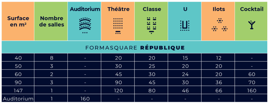 formasquare Formasquare Republique - Location salle de formation Paris 11 synthese pdf
